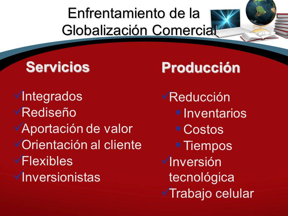 Enfrentamiento de la Globalización Comercial