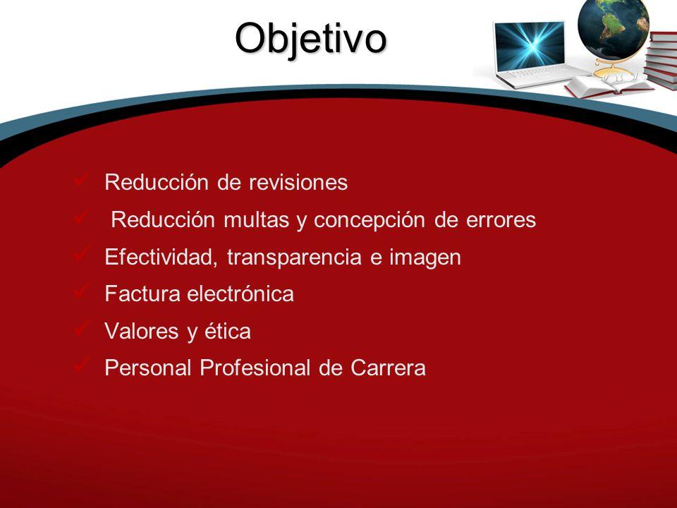 Objetivo Reducción de revisiones