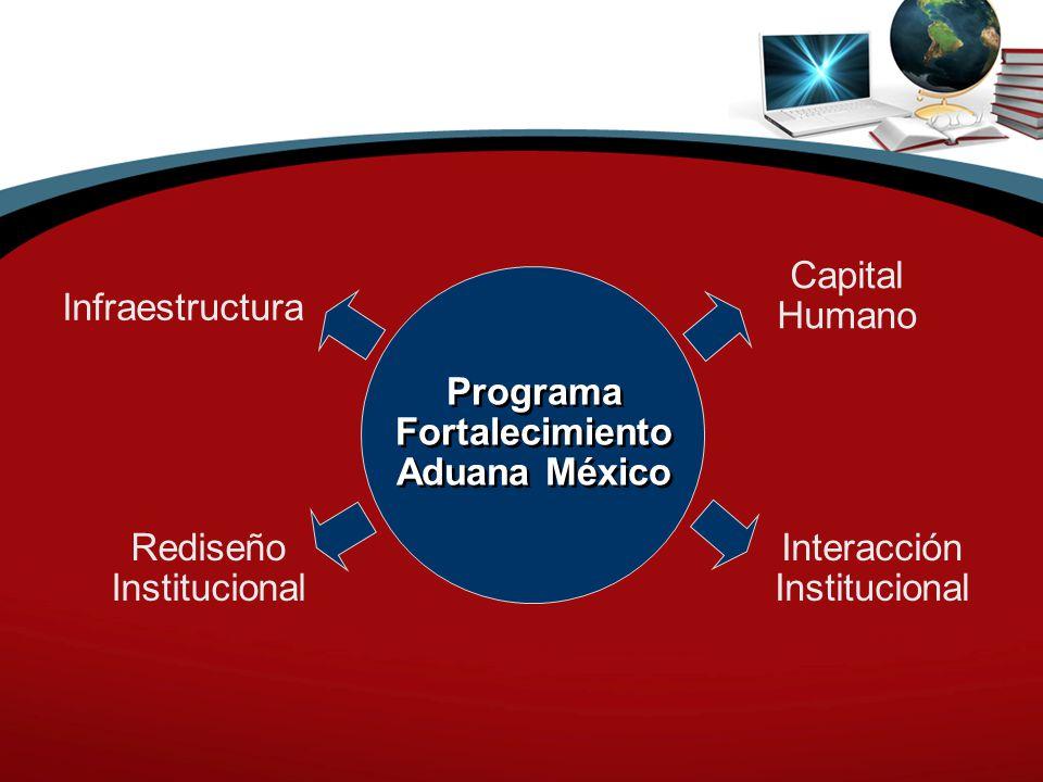 Programa Fortalecimiento Aduana México