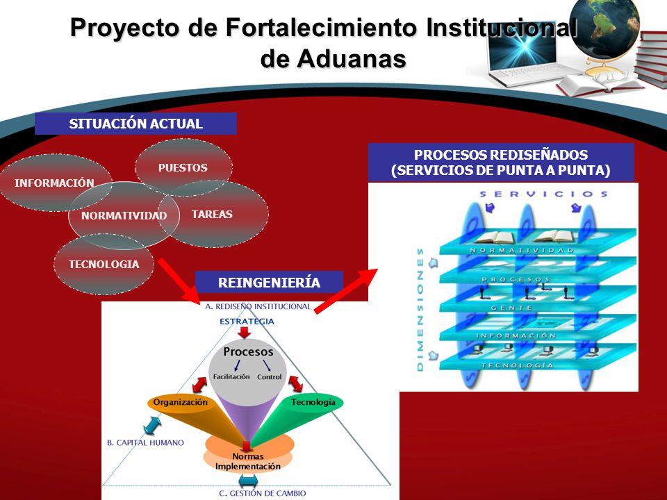 Proyecto de Fortalecimiento Institucional de Aduanas