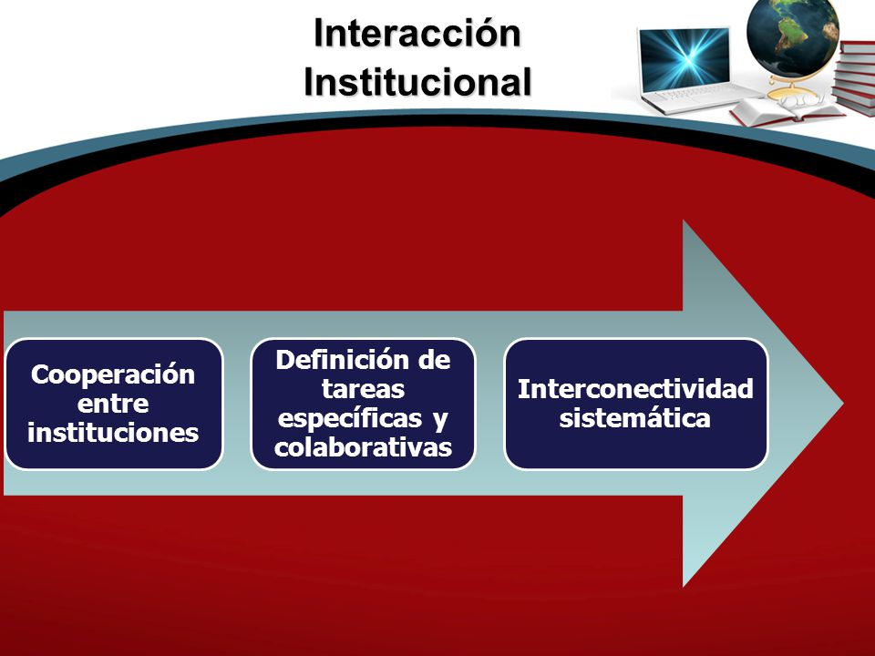 Interacción Institucional