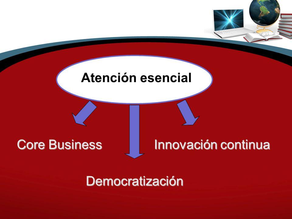 Atención esencial Core Business Innovación continua Democratización