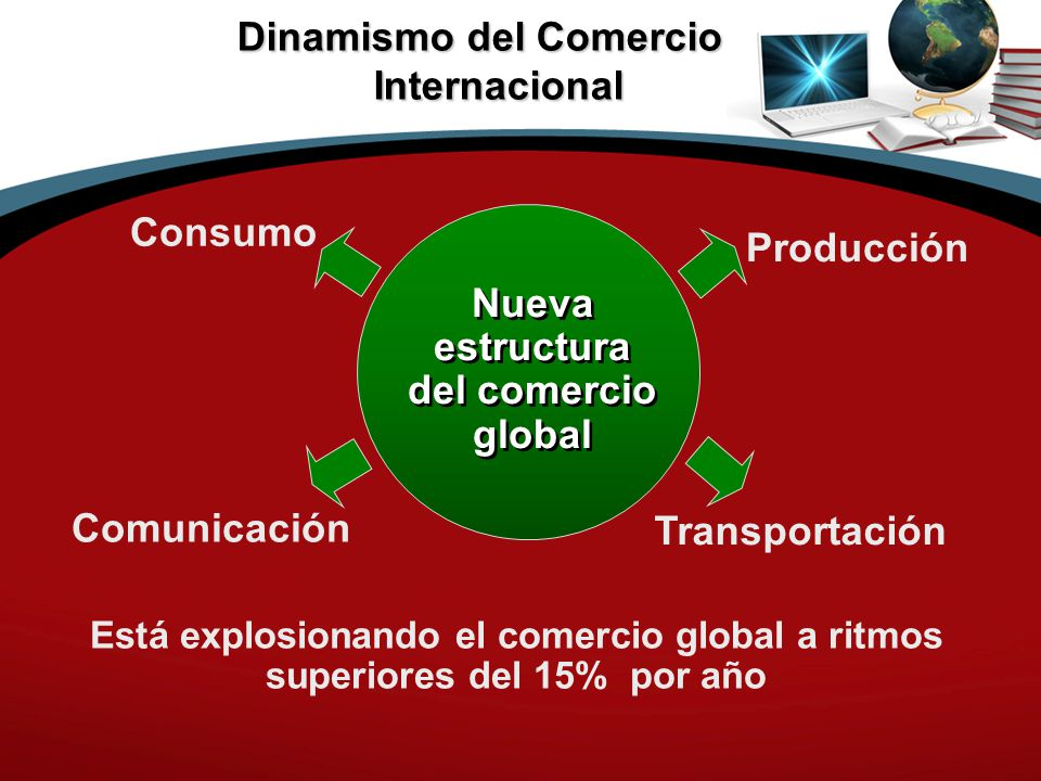 Dinamismo del Comercio Internacional