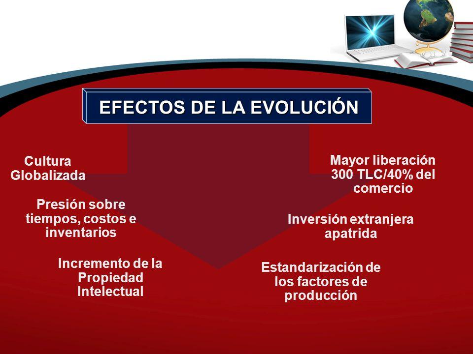 EFECTOS DE LA EVOLUCIÓN