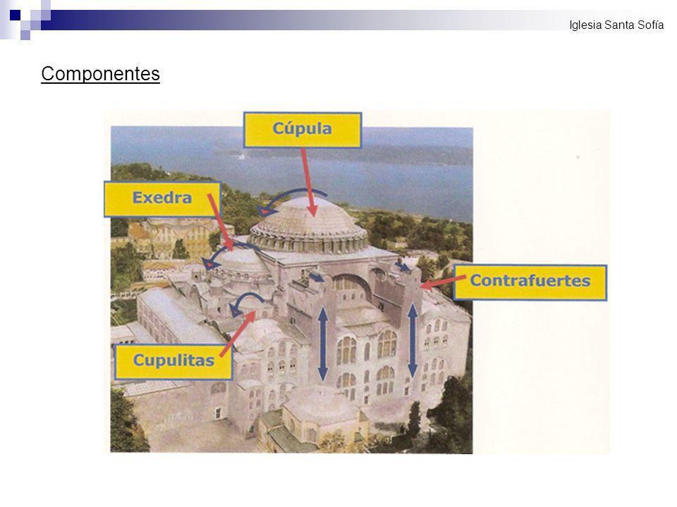 Iglesia Santa Sofía Componentes