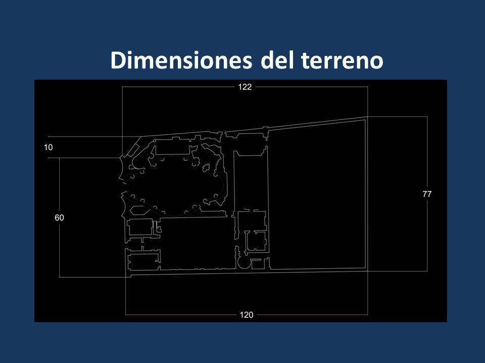 Dimensiones del terreno