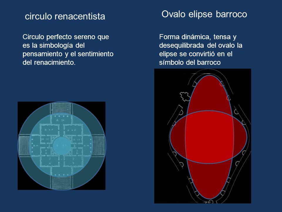 Ovalo elipse barroco circulo renacentista