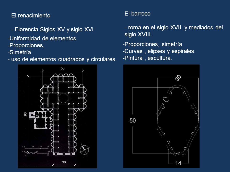 El barroco- roma en el siglo XVII y mediados del siglo XVIII. El renacimiento. - Florencia Siglos XV y siglo XVI.