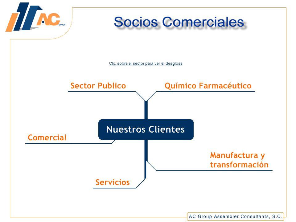 Socios Comerciales Clic sobre el sector para ver el desglose