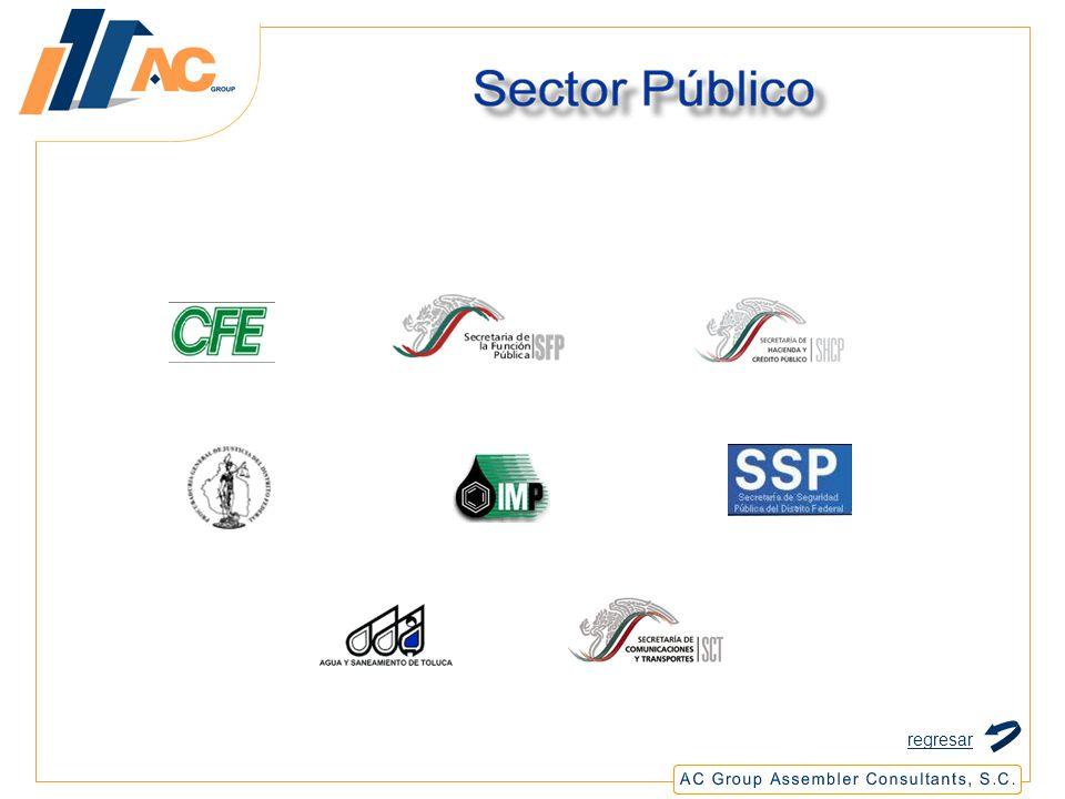 Sector Público regresar