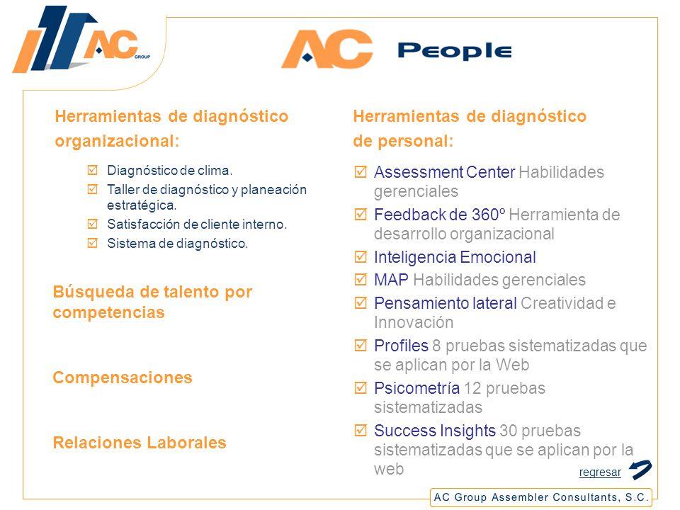 Herramientas de diagnóstico organizacional: