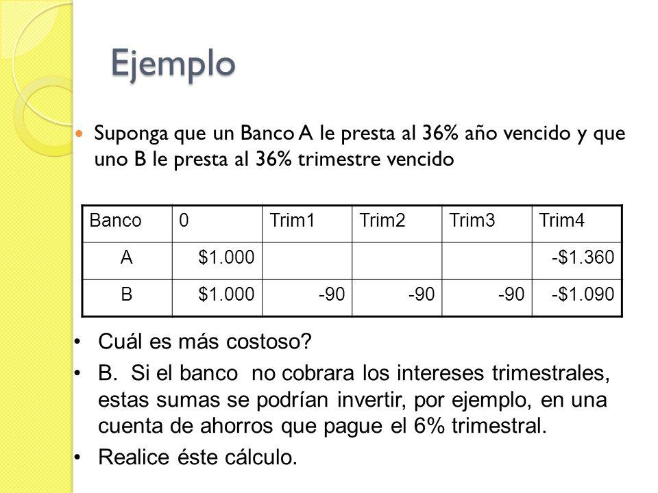 Ejemplo Suponga que un Banco A le presta al 36% año vencido y que uno B le presta al 36% trimestre vencido.