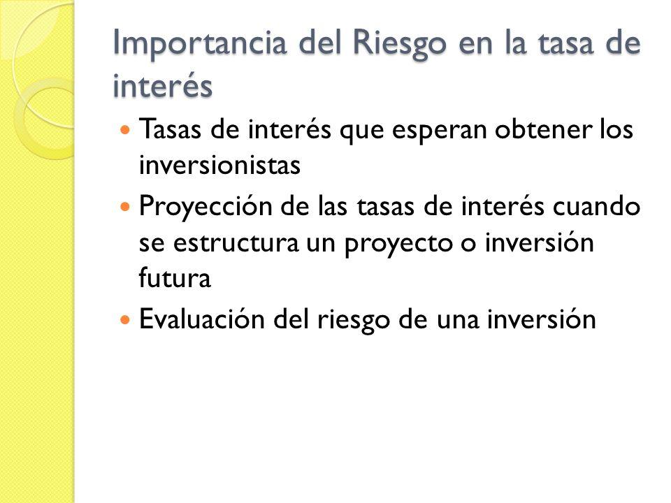Importancia del Riesgo en la tasa de interés