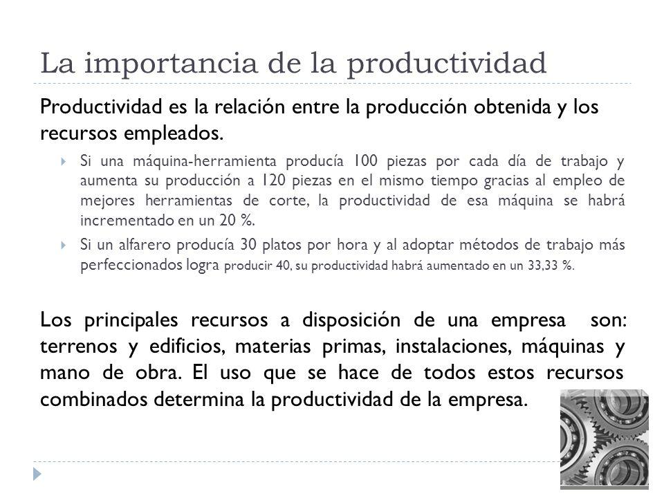 La importancia de la productividad