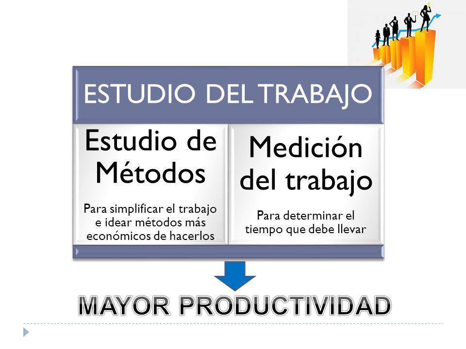 Estudio de Métodos Medición del trabajo MAYOR PRODUCTIVIDAD