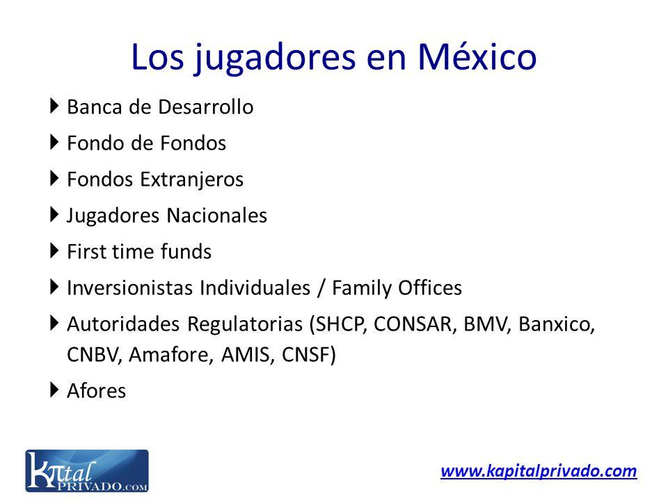 Los jugadores en México