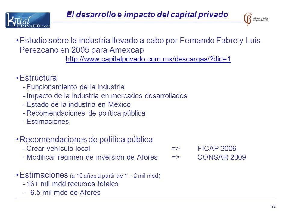 El desarrollo e impacto del capital privado