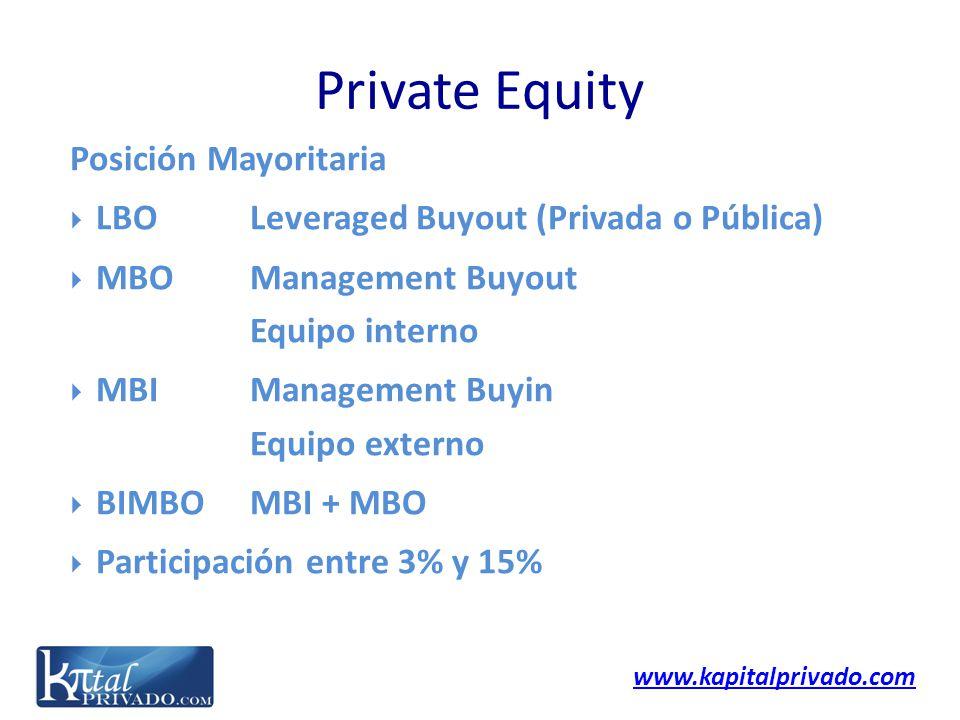 Private Equity Posición Mayoritaria