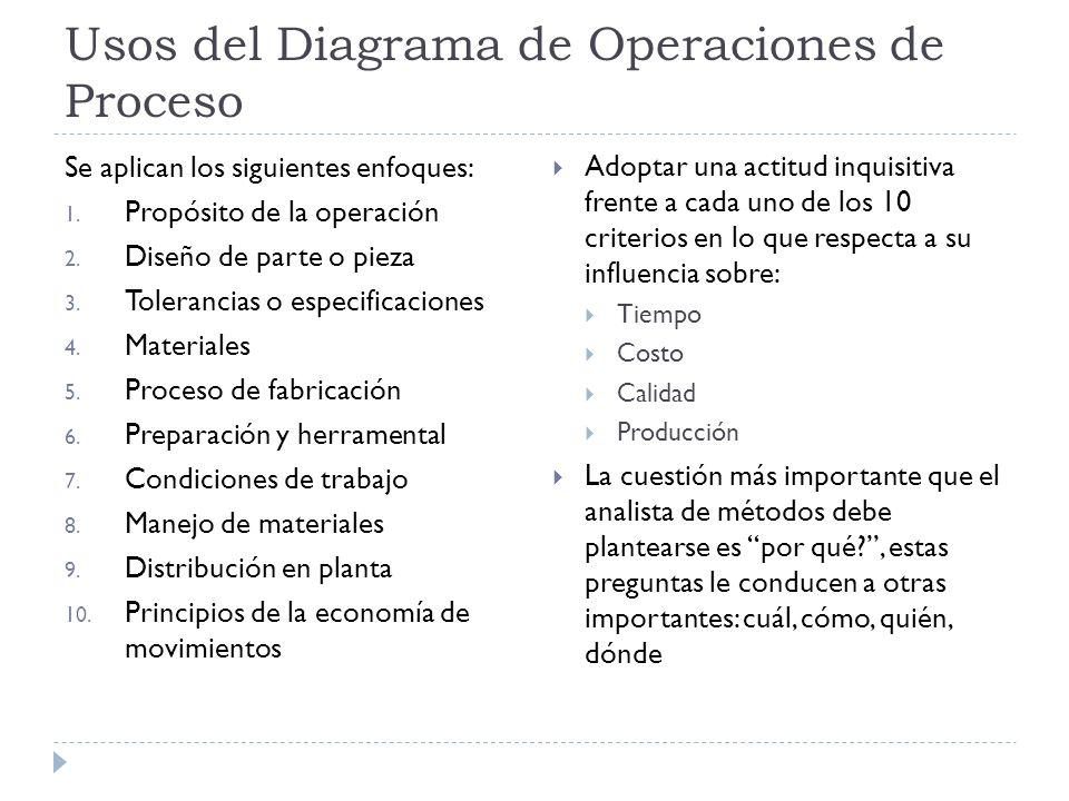 Usos del Diagrama de Operaciones de Proceso