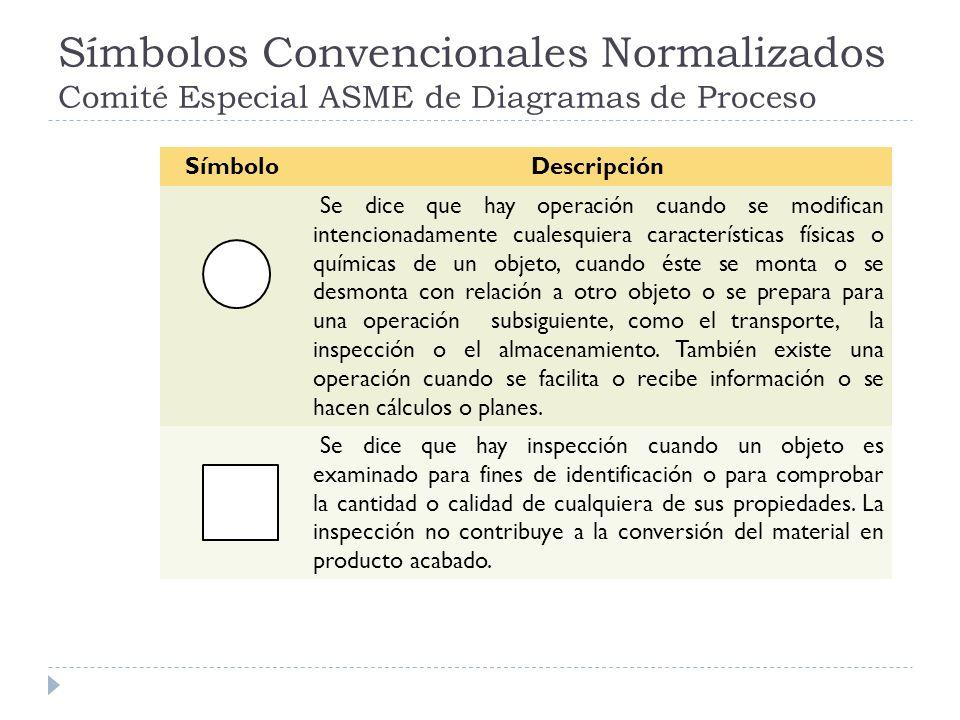 Símbolos Convencionales Normalizados Comité Especial ASME de Diagramas de Proceso
