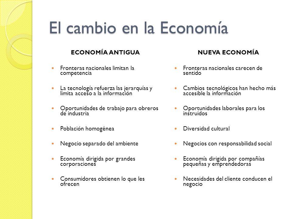 El cambio en la Economía