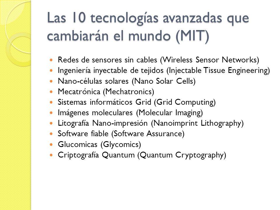 Las 10 tecnologías avanzadas que cambiarán el mundo (MIT)