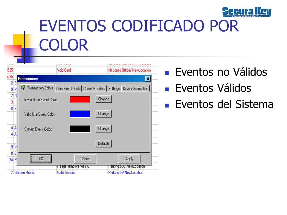 EVENTOS CODIFICADO POR COLOR