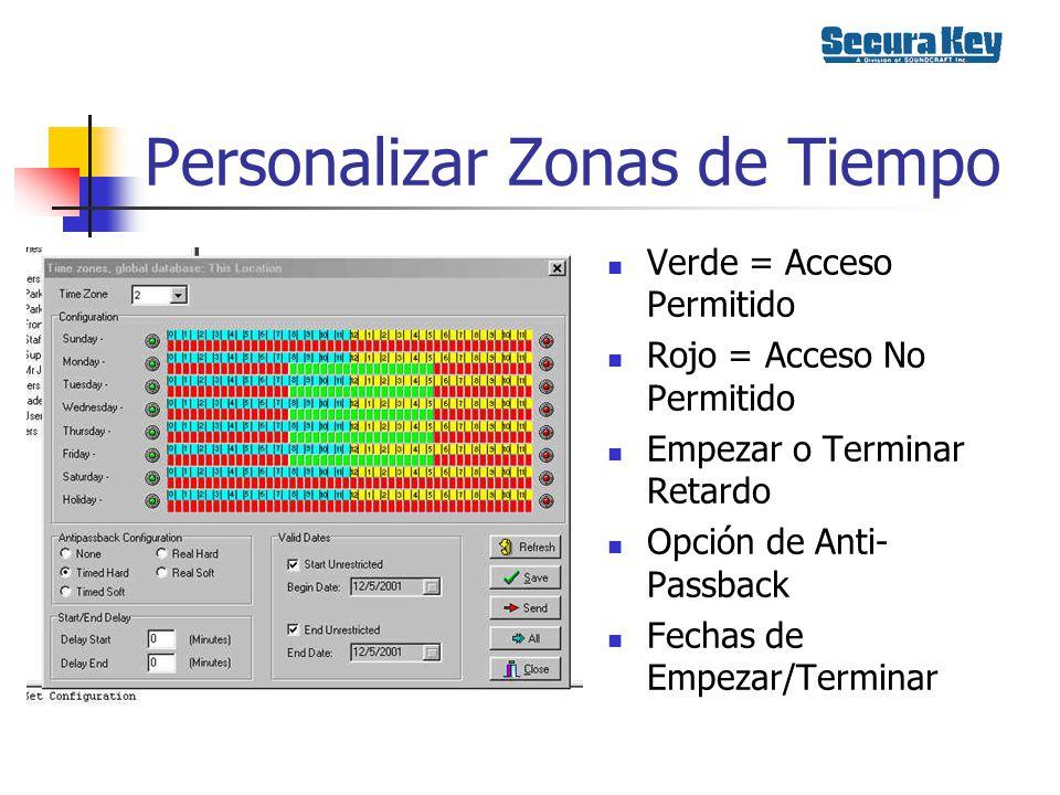 Personalizar Zonas de Tiempo