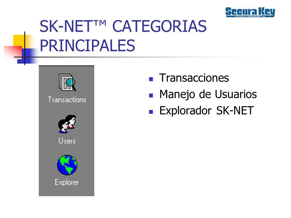 SK-NET™ CATEGORIAS PRINCIPALES