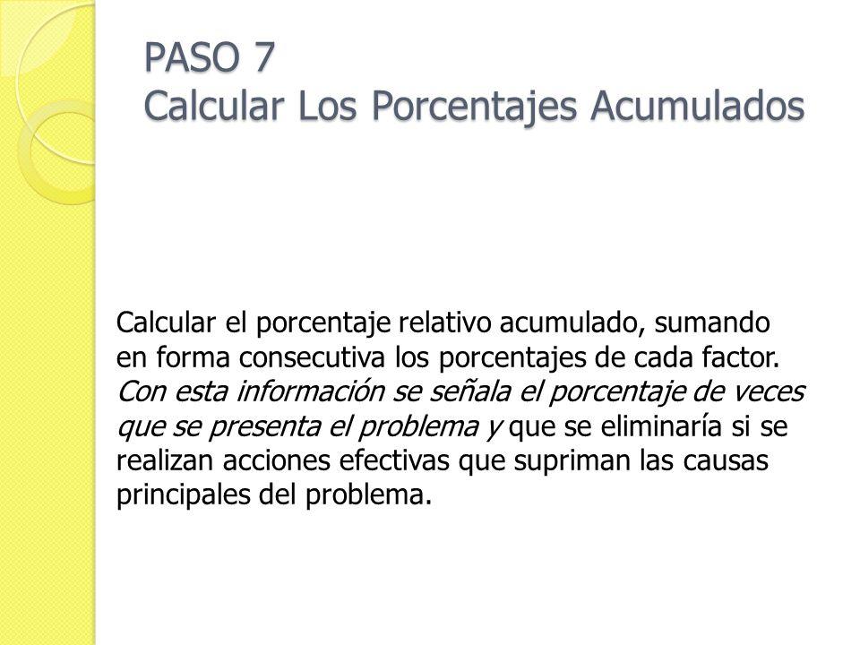 PASO 7 Calcular Los Porcentajes Acumulados