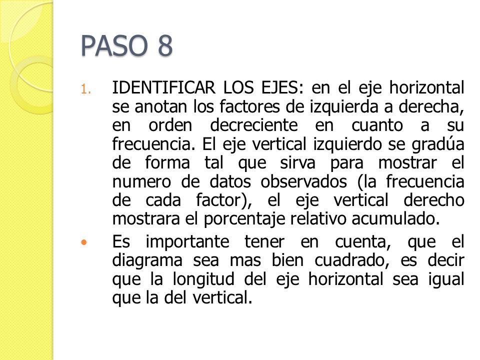 PASO 8