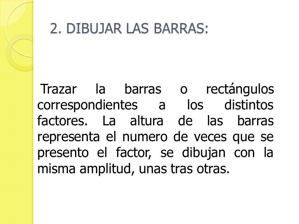 2. DIBUJAR LAS BARRAS:
