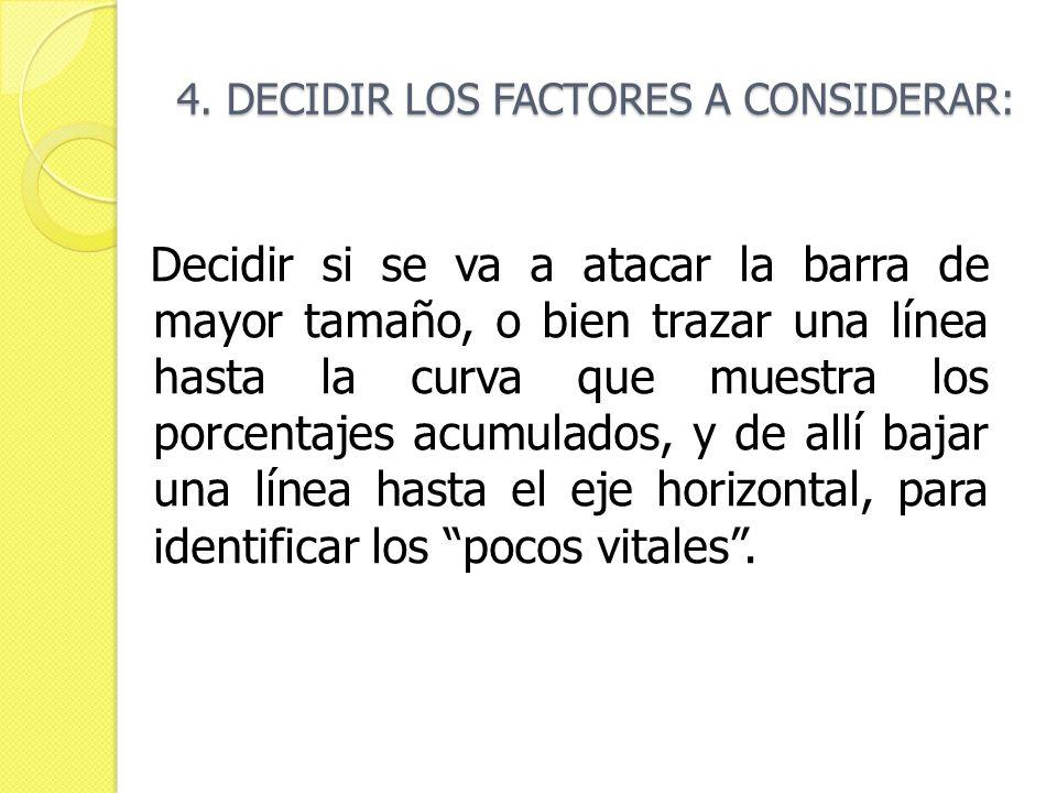 4. DECIDIR LOS FACTORES A CONSIDERAR: