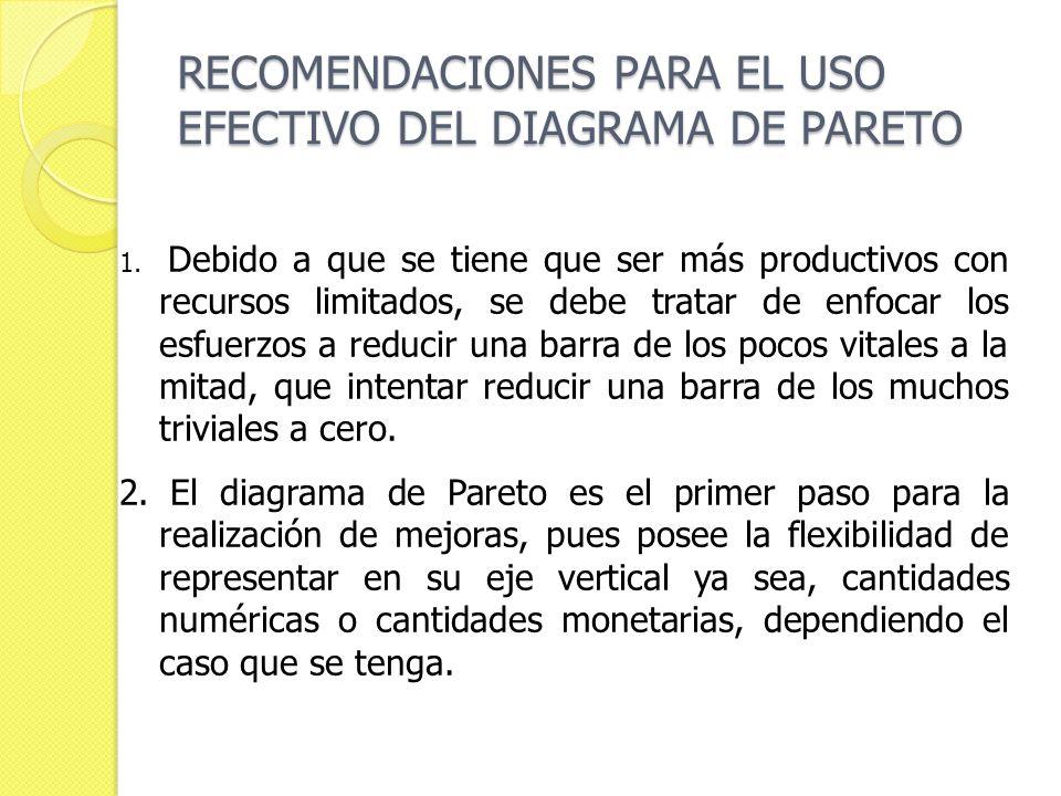 RECOMENDACIONES PARA EL USO EFECTIVO DEL DIAGRAMA DE PARETO