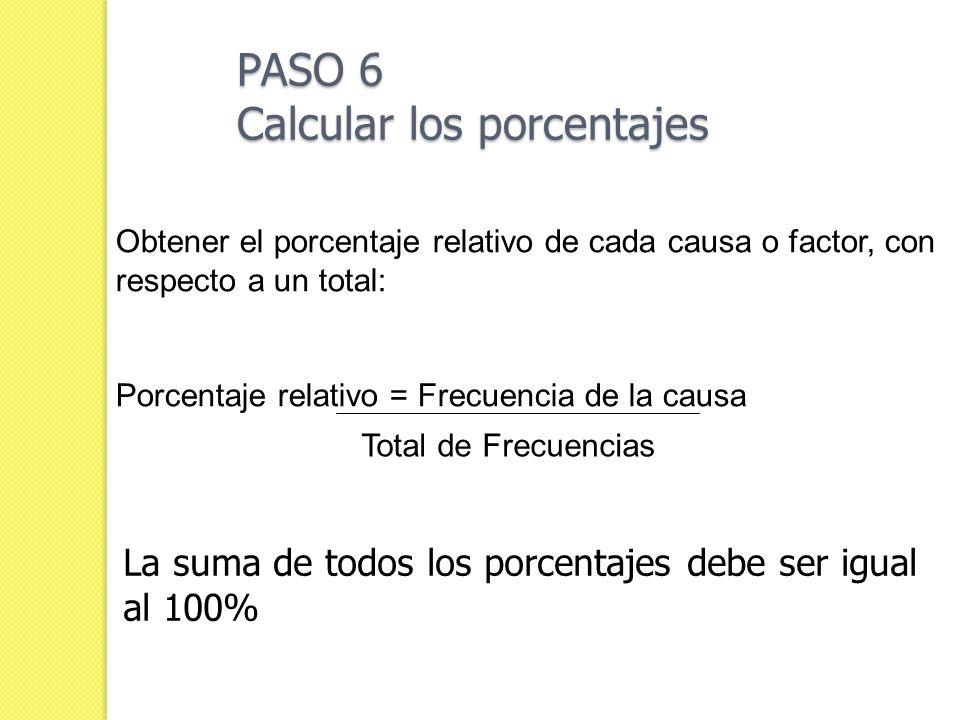PASO 6 Calcular los porcentajes