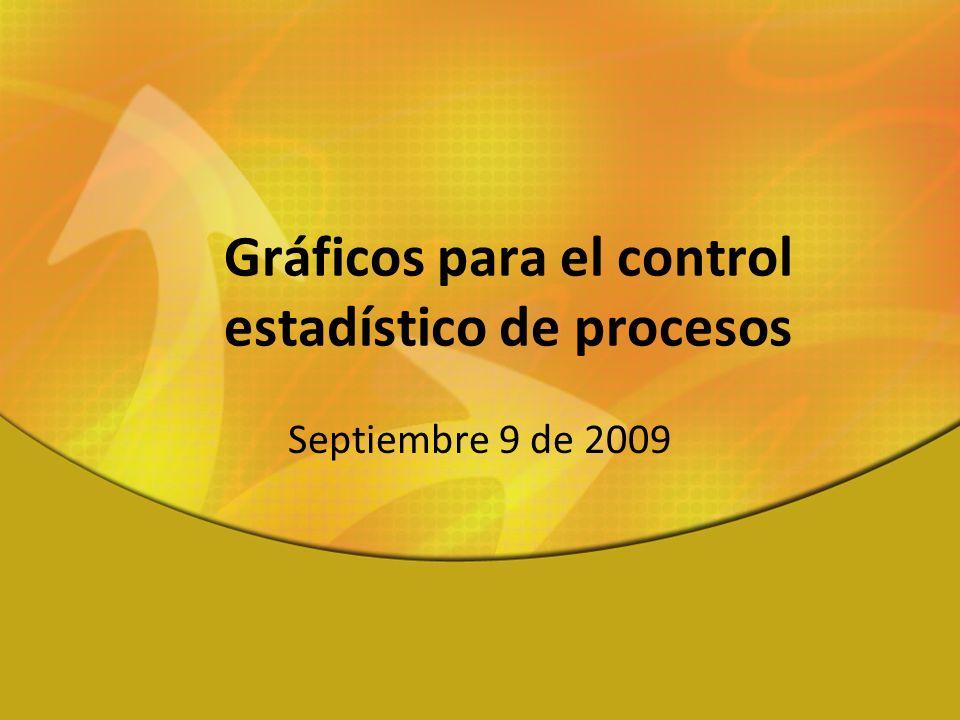 Gráficos para el control estadístico de procesos