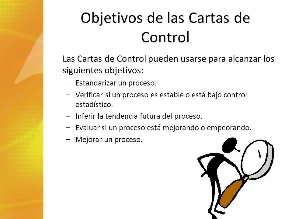 Objetivos de las Cartas de Control