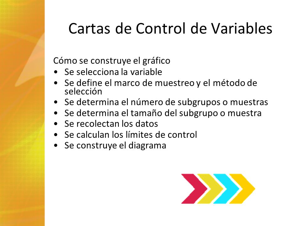 Cartas de Control de Variables