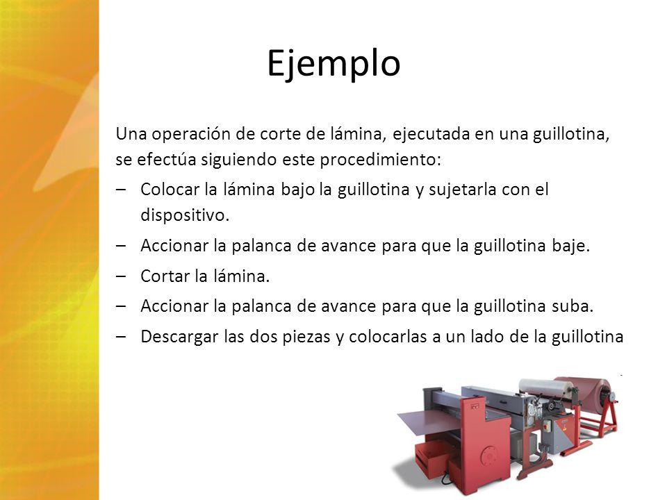 EjemploUna operación de corte de lámina, ejecutada en una guillotina, se efectúa siguiendo este procedimiento: