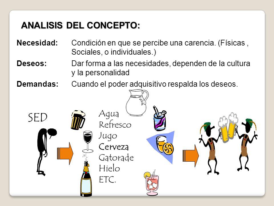 SED ANALISIS DEL CONCEPTO: Agua Refresco Jugo Cerveza Gatorade Hielo