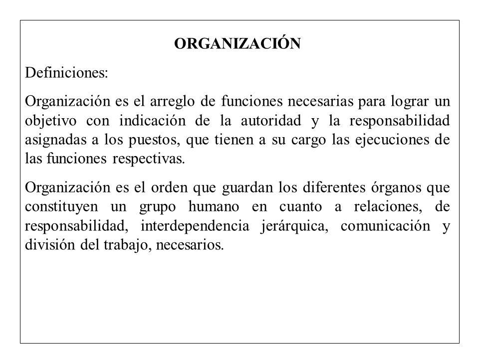 ORGANIZACIÓN Definiciones: