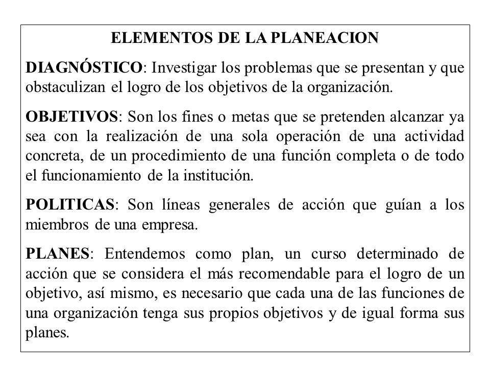 ELEMENTOS DE LA PLANEACION