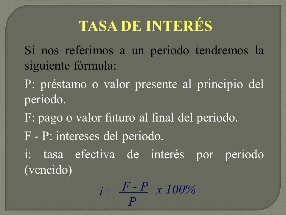 TASA DE INTERÉS Si nos referimos a un periodo tendremos la siguiente fórmula: P: préstamo o valor presente al principio del periodo.