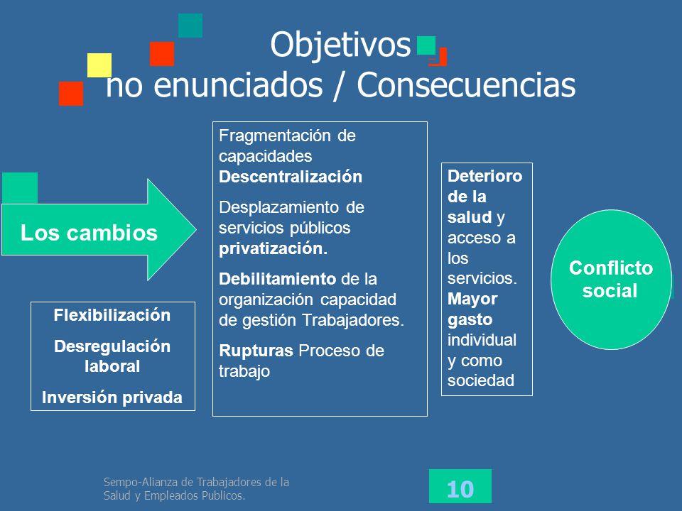 Objetivos no enunciados / Consecuencias