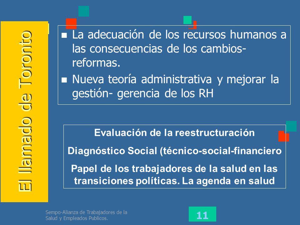 La adecuación de los recursos humanos a las consecuencias de los cambios-reformas.
