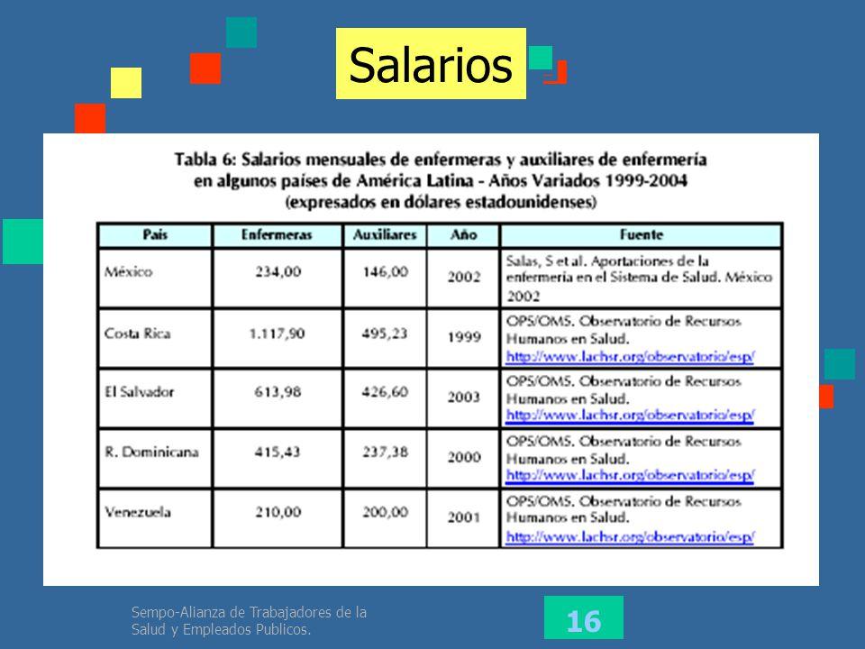 Salarios Sempo-Alianza de Trabajadores de la Salud y Empleados Publicos.