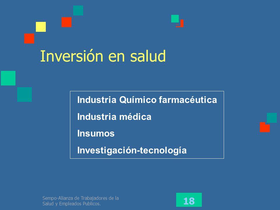 Inversión en salud Industria Químico farmacéutica Industria médica