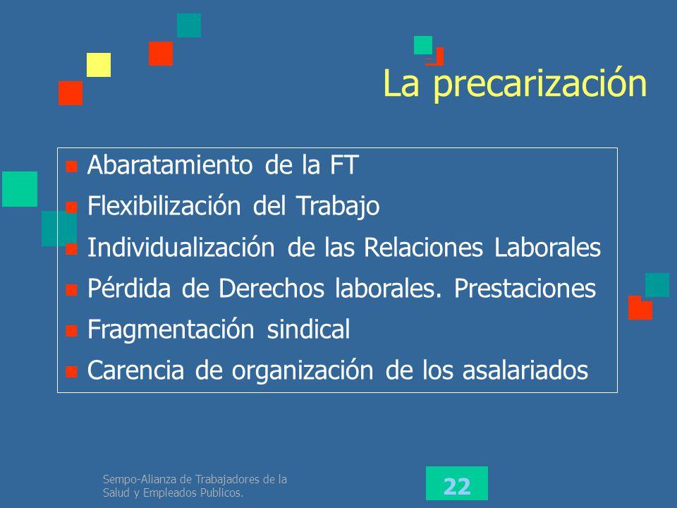 La precarización Abaratamiento de la FT Flexibilización del Trabajo