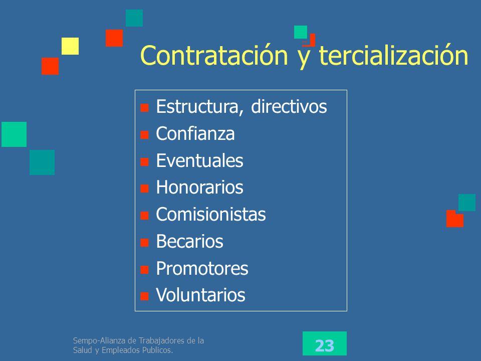 Contratación y tercialización