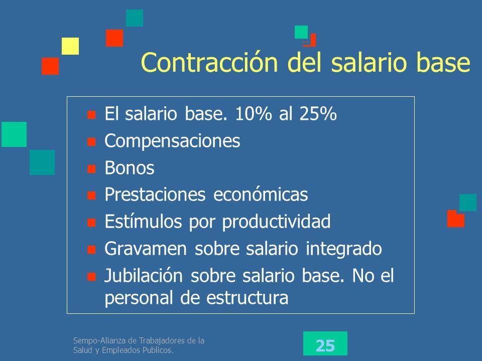 Contracción del salario base